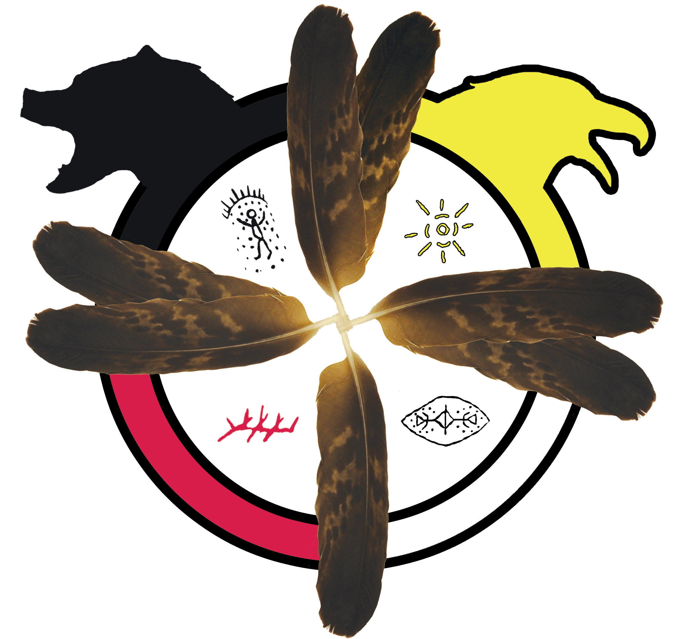 National Indigenous Peoples Day- June 21, 2019